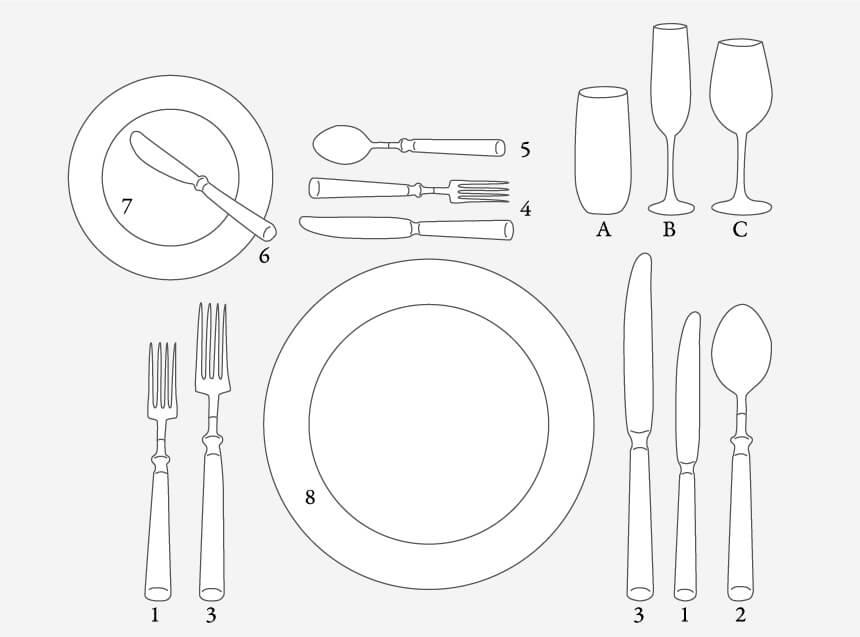 お皿のセッティングイメージ